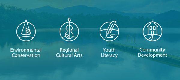 Icon Set designed for the nonprofit, Triangle Community Foundation