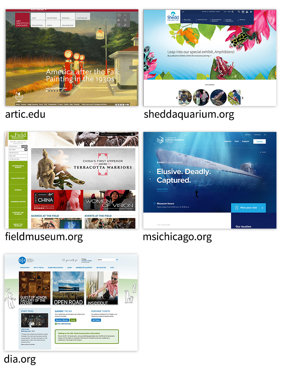 Screenshot of the five museums' homepages